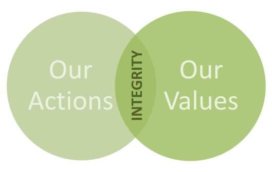 integrity-002