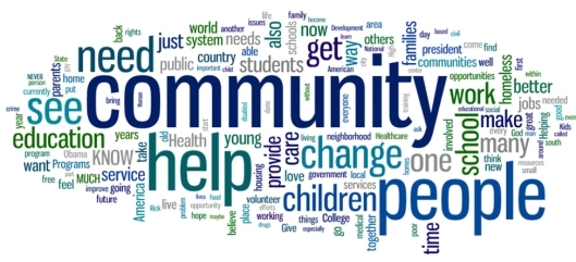 community-word cloud.jpg
